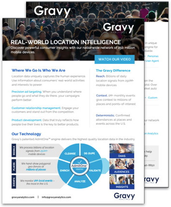 Gravy Real-World Location Intelligence Overview