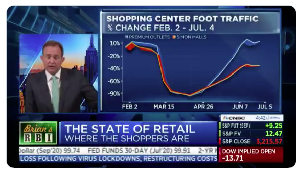 CNBC's Brian Sullivan on the the state of retail and where shoppers are at today.