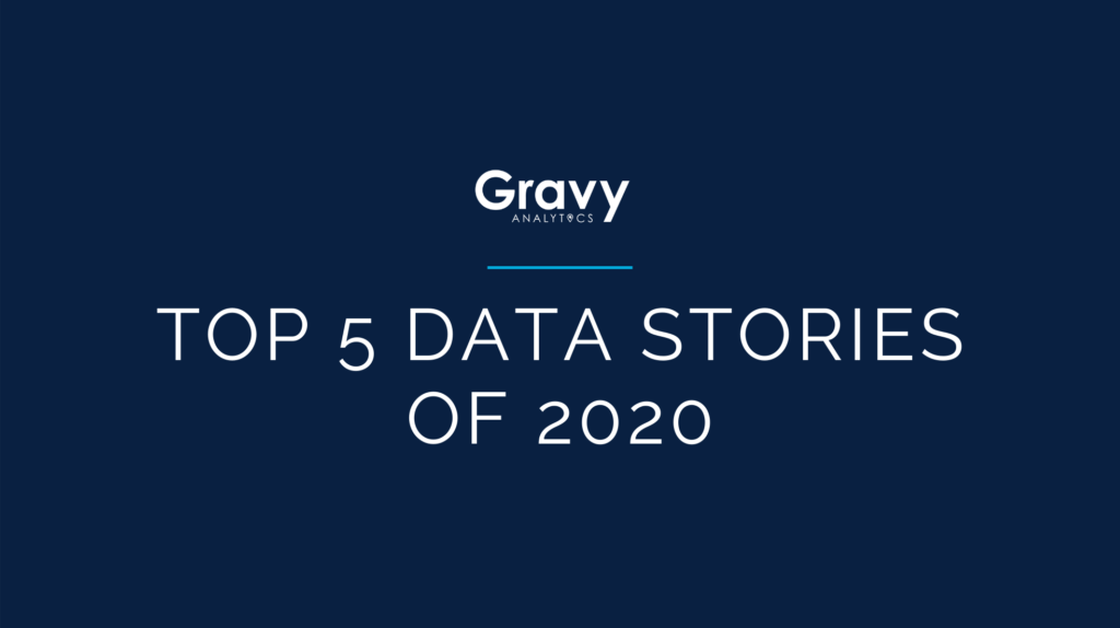 Top 5 Data Stories of 2020