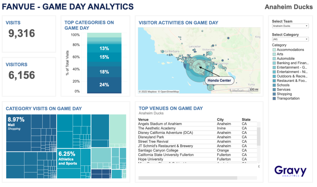 Fan Engagement Analytics: The Best Way to Reconnect with Sports Fans